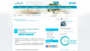 Artelis  - Czy opłaca się instalacja kolektorów słonecznych, Biznes i Gospodarka, Energetyka Odnawialna -  przedruk artykułów, dziennikarstwo