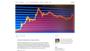 Justins Capital Market Trading tumblr Blog