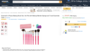 Essencell® Cosmetic Professional Makeup Brush Set -the Makeup Tools You Must Have to Enhance Your Natural Beauty
