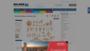Elementy drewniane, ornamenty, listwy - BELMEB Sklep Internetowy